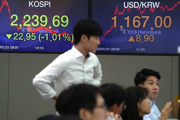 KOSPI Closes Tuesday Down 1.01%