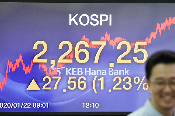 KOSPI Closes Wednesday Up 1.23%