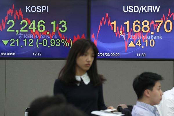 La Bolsa baja y también el won frente al dólar