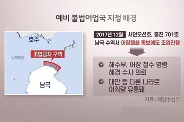EEUU levanta la designación preliminar de Corea como país de pesca ilegal