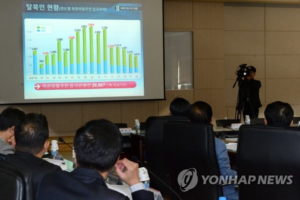 Number of N. Korean Defectors to S. Korea Drops to 18-Year Low