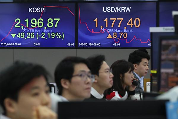 KOSPI Opens Weak after Holiday Break over China Coronavirus Concerns