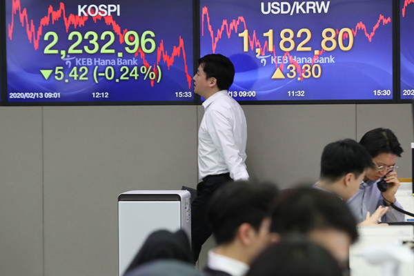 2月13日主要外汇牌价和韩国综合股价指数