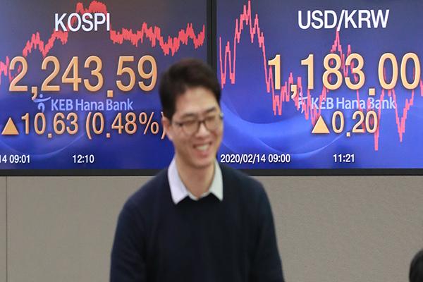 KOSPI y KOSDAQ cierran la semana al alza