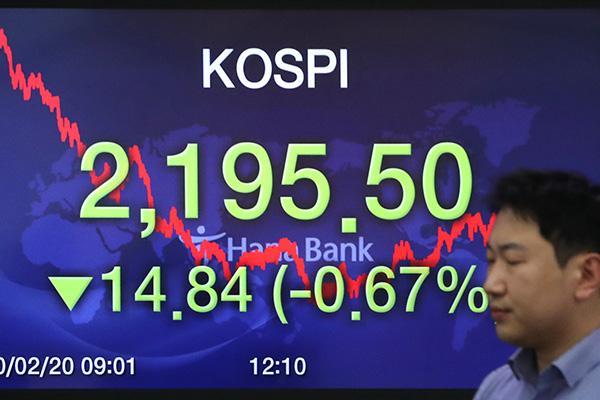El KOSPI cae por debajo de 2.200 puntos
