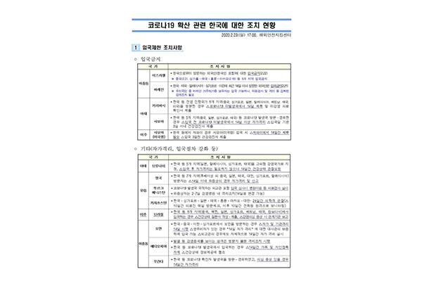 15 nước hạn chế hoặc cấm nhập cảnh từ Hàn Quốc
