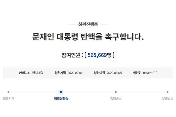 Über 500.000 Menschen schließen sich Petition für Amtsenthebung von Präsident Moon an