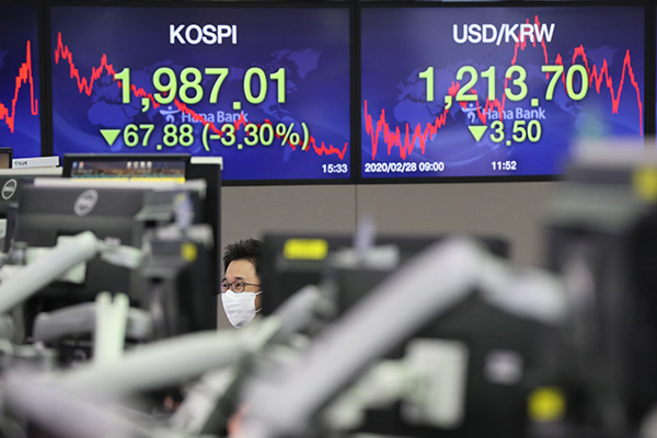 2月28日主要外汇牌价和韩国综合股价指数