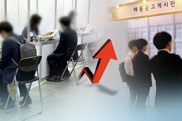 Занятость в РК в феврале увеличилась на 492 тыс. человек