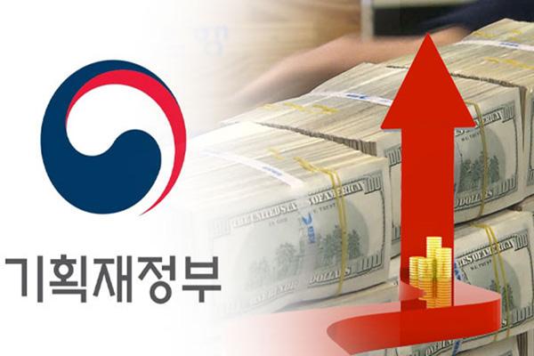 Правительство РК будет активно использовать валютные резервы для стабилизации финансового рынка