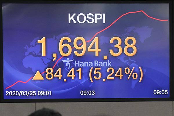 La Bolsa surcoreana rebota con fuerza