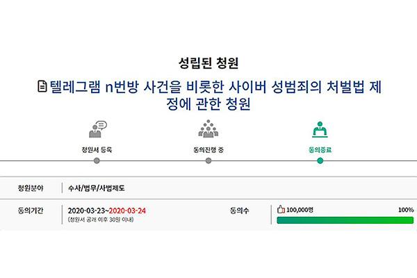 국회, 'n번방 처벌법' 국민청원, 상임위 3곳에 회부