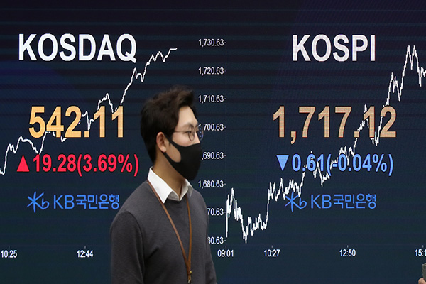 KOSPI Ends Monday Down 0.04%