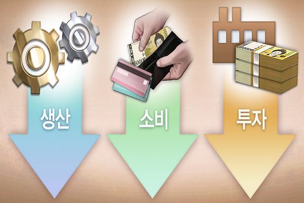تراجع الإنتاج الصناعي لكوريا الجنوبية في فبراير