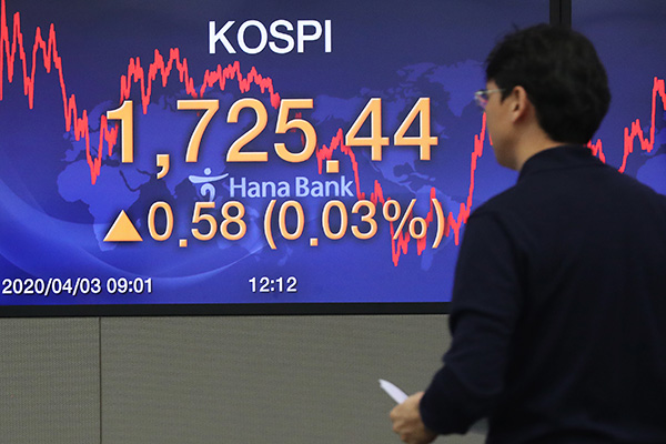 KOSPI Ends Friday Up 0.03%