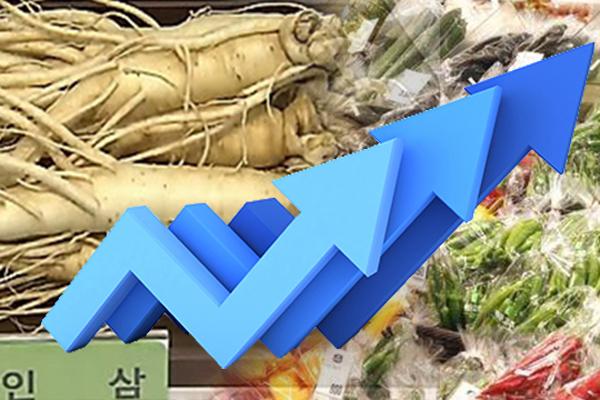 В первом квартале 2020 года экспорт сельхозпродукции РК вырос на 5,8%