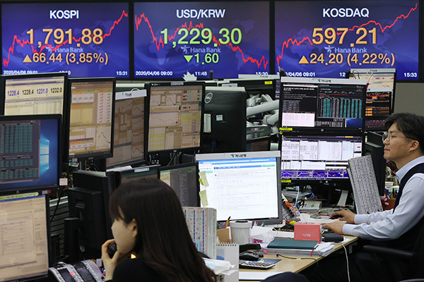 KOSPI Gains 3.85% on Mon.