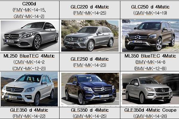 Министерство экологии РК наложит штраф на 14 моделей импортных дизельных автомобилей