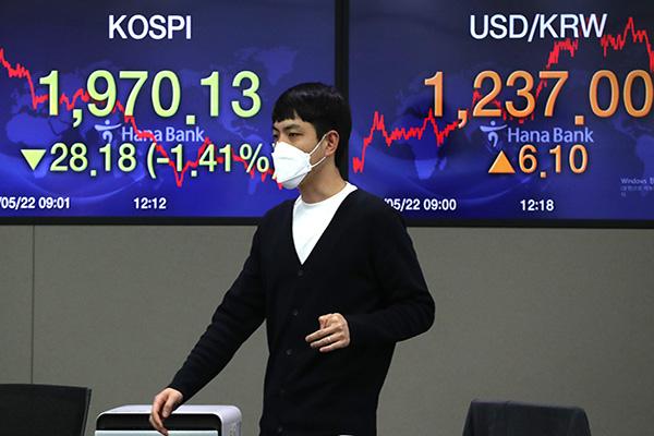 Bourse : le Kospi reste sous les 2 000 points