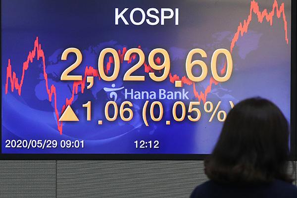 5月29日主要外汇牌价和韩国综合股价指数