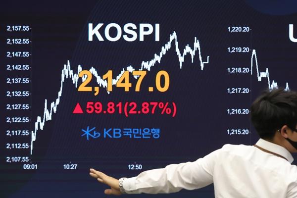 Le Kospi passe les 2 100 points