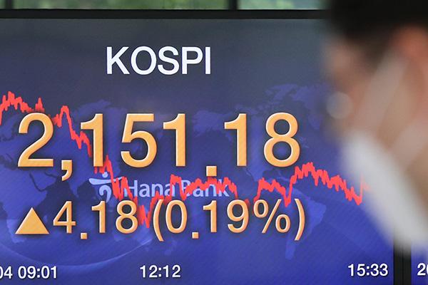El KOSPI sigue al alza y el KOSDAQ repunta