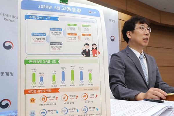 Hơn 390.000 người Hàn Quốc mất việc trong tháng 5/2020