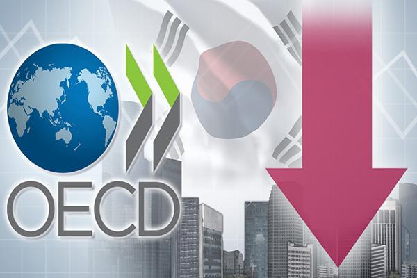 """OECD """"한국 경제 올해 -1.1%, 내년 2.8% 성장"""""""