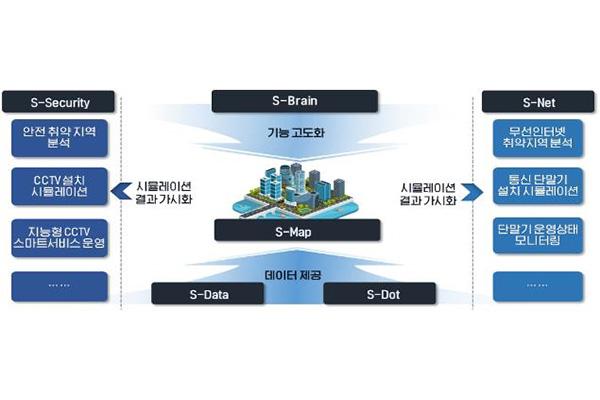 3차원 가상 구현한 '스마트 서울 맵'…공시지가·실시간 교통정보 결합
