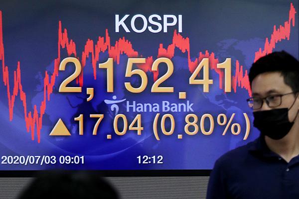 Kospi-Index kann zulegen