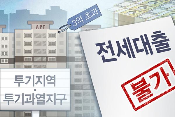 """""""부동산정책 '잘못한다' 64%…집값 오를 것 61%"""""""