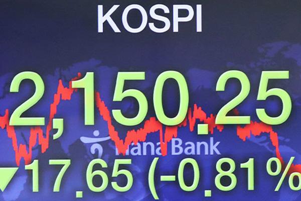 코스피 0.8% 하락해 2150선 마감...환율 1204.5원