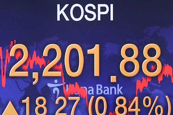 KOSPI Ends Wednesday Up 0.84%