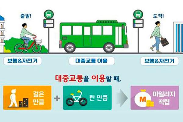 서울시민 누구나 광역알뜰교통카드 사용 가능..최대 30% 대중교통비 절감