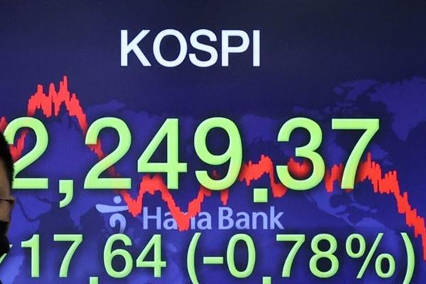 7月31日主要外汇牌价和皇家赌场线上平台综合股价指数