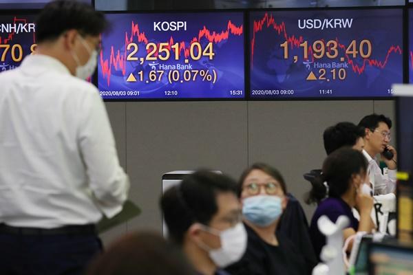El KOSDAQ abre agosto con fuerza