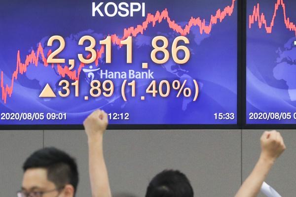 Bourse : nouveau bond