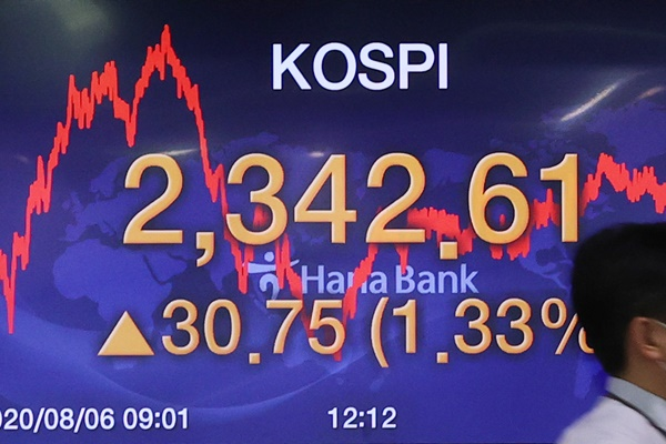 KOSPI Ends Thursday Up 1.33%
