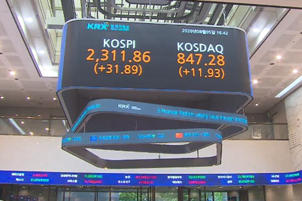 韓国株価指数KOSPI 連日最高値を記録 今年の上昇幅は世界トップ
