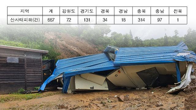 Landslide Alerts Issued for 81 Areas