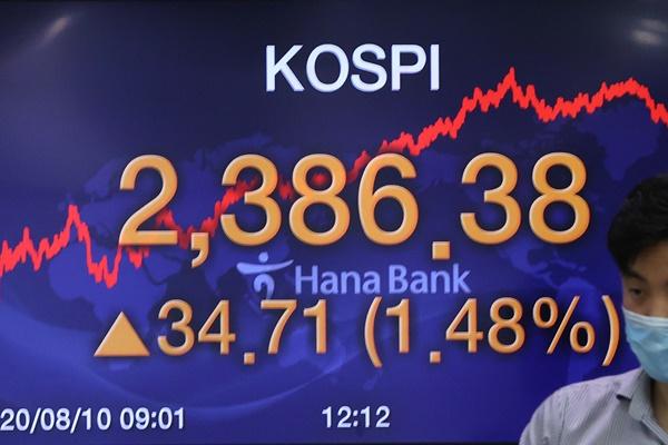 8月10日主要外汇牌价和皇家赌场线上平台综合股价指数