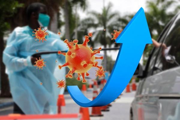 تجاوز عدد حالات الإصابة بفيروس كورونا عالميا 20 مليونا