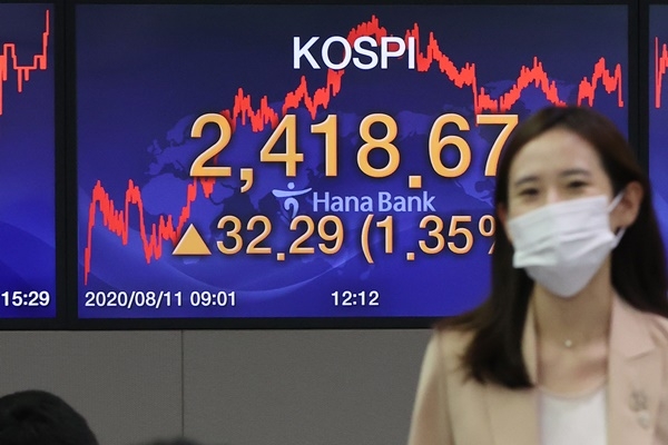 KOSPI Ends Tuesday Up 1.35%