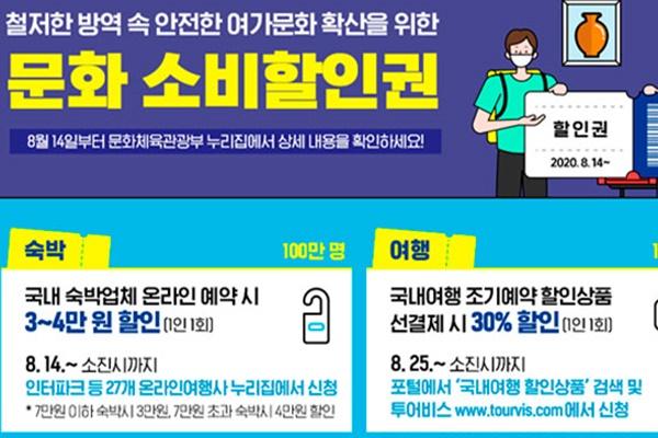 Hàn Quốc chi hơn 76 triệu USD kích cầu thị trường văn hóa, du lịch trong nước