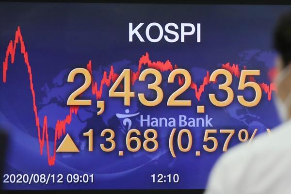 8月12日主要外汇牌价和韩国综合股价指数