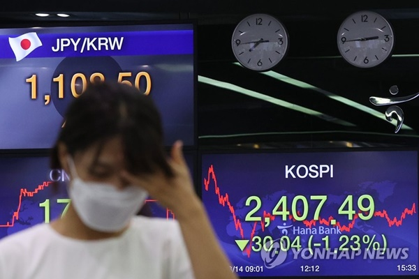 KOSPI Ends Down 1.23% on Friday