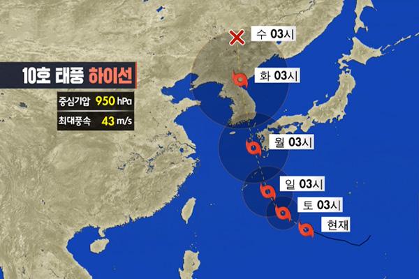 """强台风""""海神""""预计7日上午登陆韩国"""