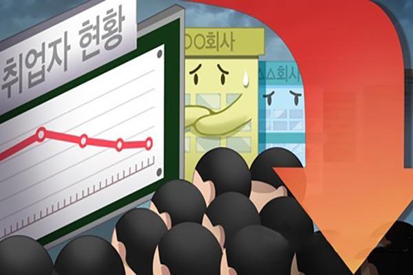 受疫情影响8月韩就业人口减少27.4万人 连续6个月减少