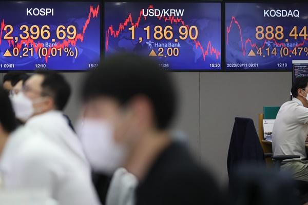 9月15日主要外汇牌价和韩国综合股价指数
