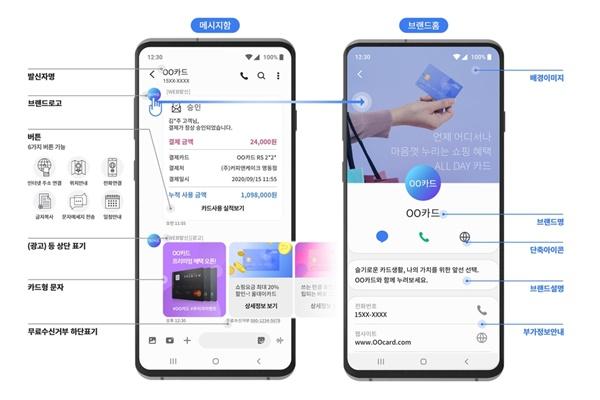 이통3사, '카톡 채널' 대항 기업형 문자메시지 서비스 출시